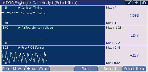 GScan - режим просмотра текущих параметров в графическом виде